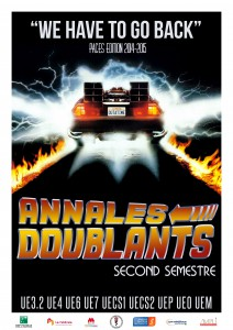 Annales Doublants